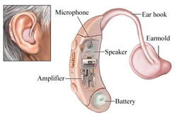 hearing_aids_work